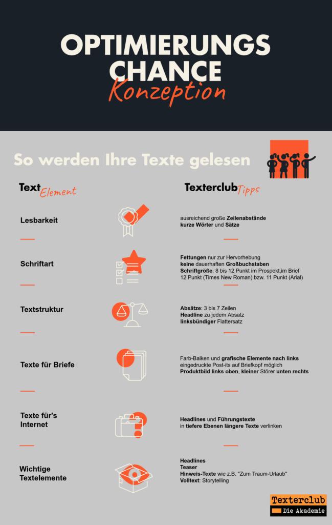 Infografik: Richtig konzipieren