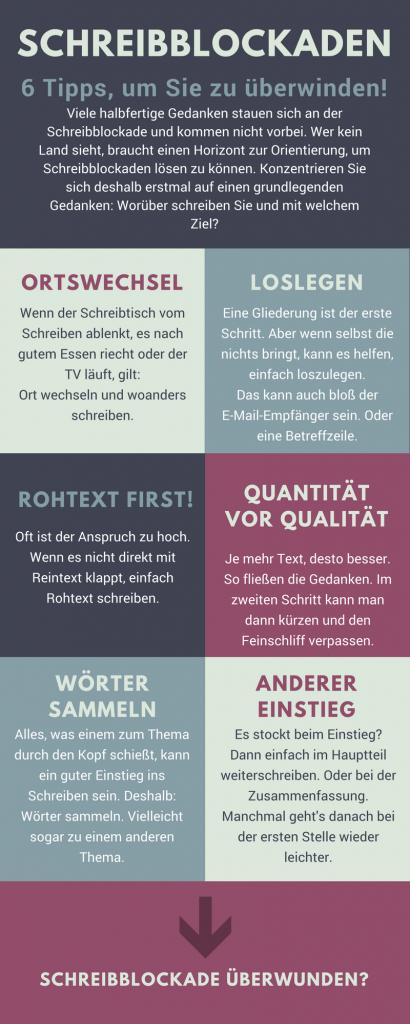 Infografik Schreibblockaden überwinden
