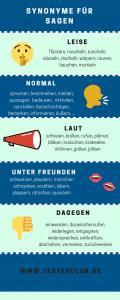 Synonyme für sagen