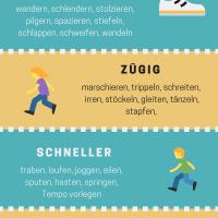 Synonyme für Gehen