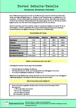 Texter-Gehalts-Tabelle-Texterclub