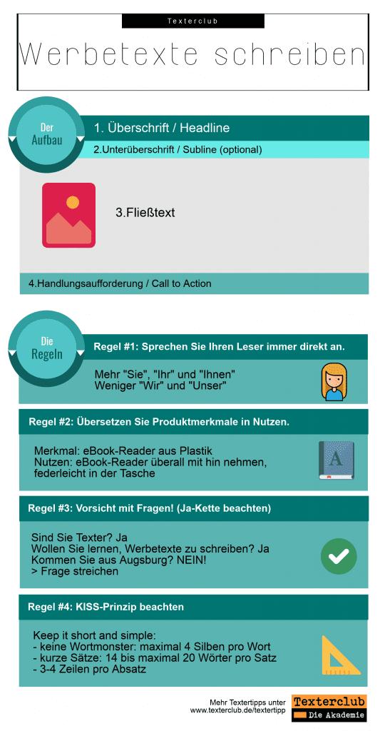 Infografik: Werbetexte schreiben lernen